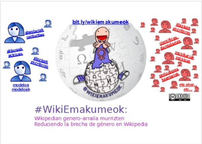 taller wikiemakumeok